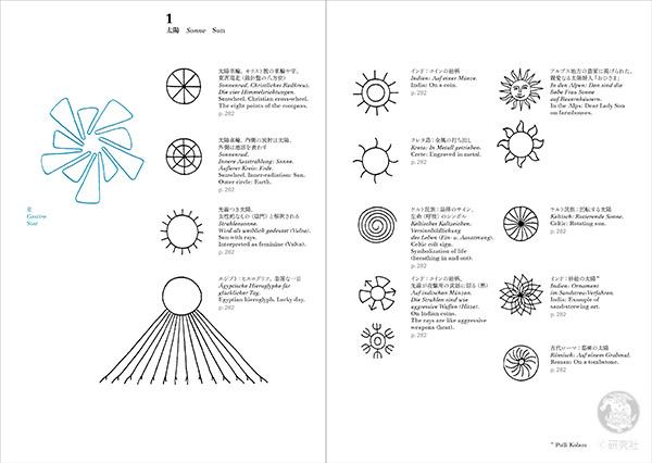 図説 サインとシンボル 太陽のサイン
